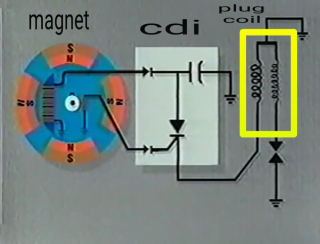 You are currently viewing Sistem Cdi Tci motor